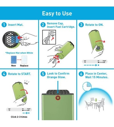 ThermaCELL Mini Halo Green - Mosquito repellent