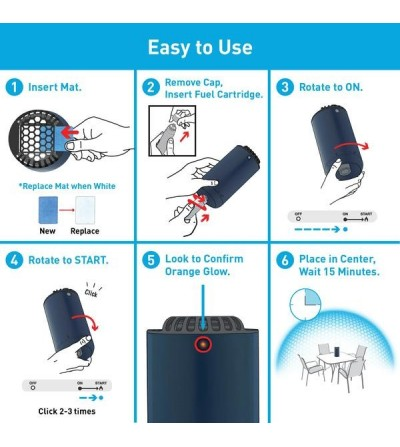 ThermaCELL Mini Halo Blu Navy - Mosquito repellent